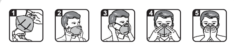 Instrukce nasazení FFP3 respirátory